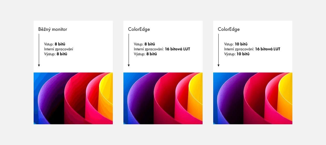 10-bit-colordepth-cz-cs